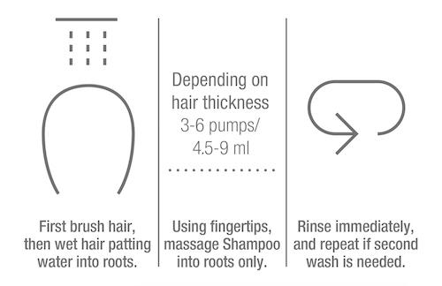 shampoo-usage-instructions.jpg