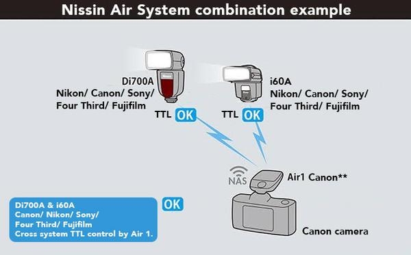 i60a-combination-v1-2.jpg