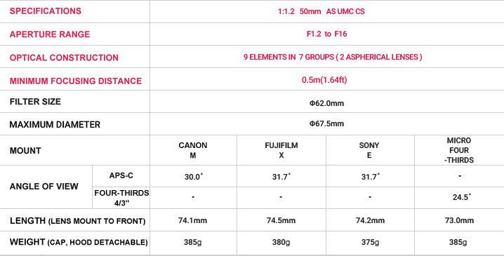 samyang-product-photo-mf-lenses-21mm-f1-4-camera-lenses-spec.jpg