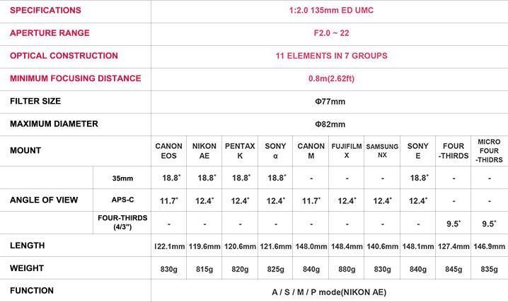 samyang-product-photo-mf-lenses-135mm-f2-0-camera-lenses-spec.jpg