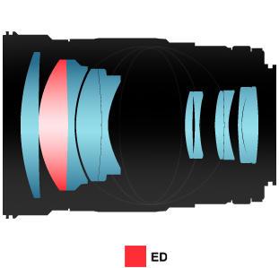samyang-product-photo-mf-lenses-135mm-f2-0-camera-lenses-plane.jpg
