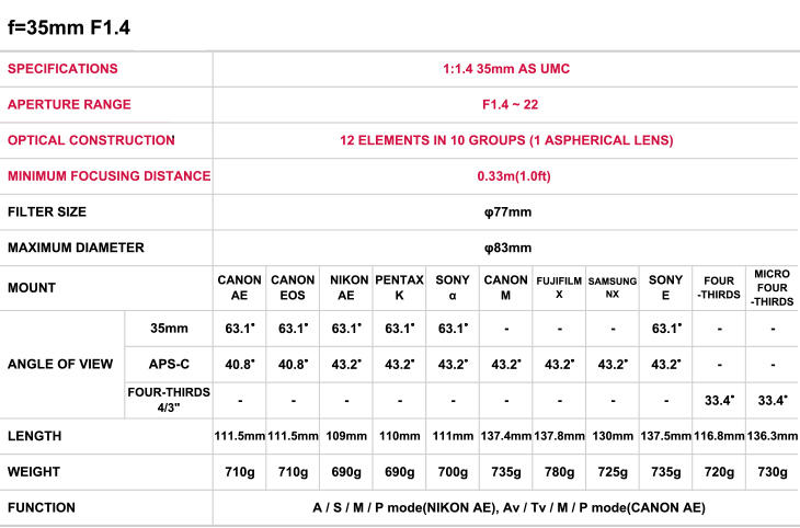 samyang-product-photo-mf-lenses-24mm-f1-1-4-camera-lenses-spec.jpg
