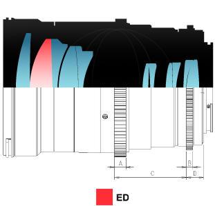 samyang-product-cine-cine-lenses-135mm-t2-2-camera-lenses-plane.jpg