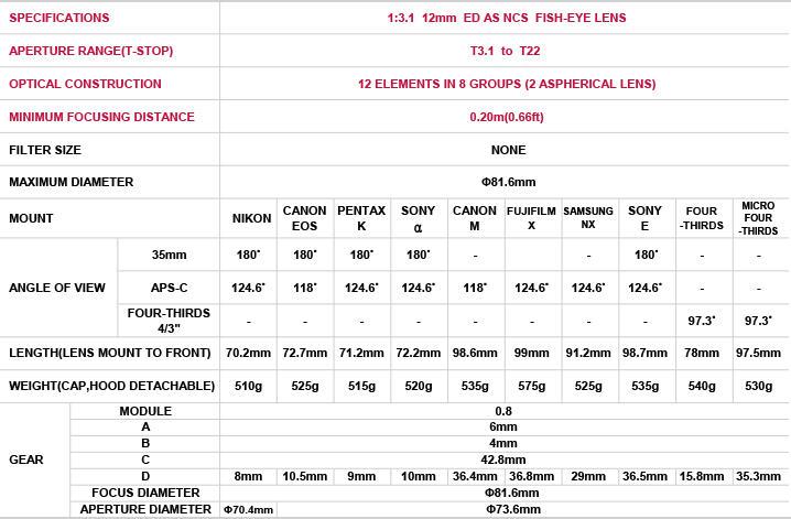 samyang-product-cine-cine-lenses-12mm-t3-1-camera-lenses-spec.jpg
