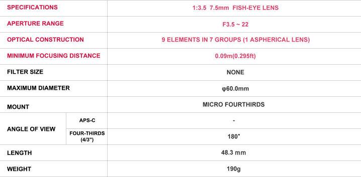 samyang-product-photo-mf-lenses-7-5mm-f3-5-camera-lenses-spec.jpg