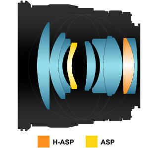 samyang-product-photo-mf-lenses-50mm-f1-4-camera-lenses-plane.jpg