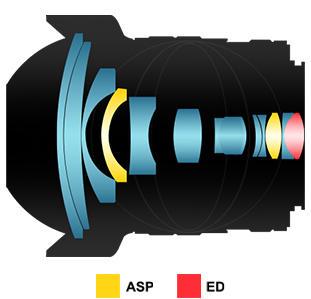 samyang-product-photo-mf-lenses-10mm-f2-8-camera-lenses-plane.jpg
