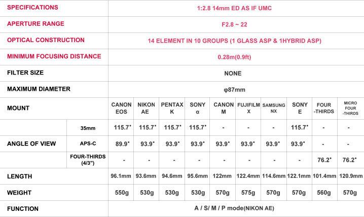 samyang-product-photo-mf-lenses-8mm-f3-5-camera-lenses-mtf.jpg