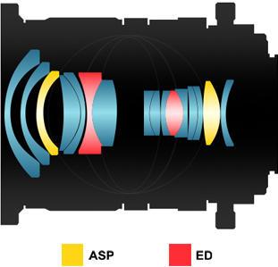 samyang-product-photo-mf-lenses-24mm-f3-5-camera-lenses-plane.jpg