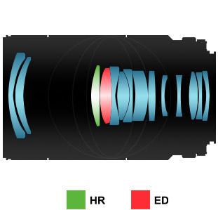 samyang-product-photo-mf-lenses-100mm-f2-8-camera-lenses-plane.jpg