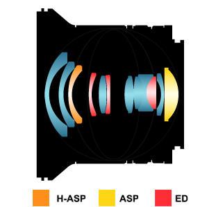 samyang-product-photo-mf-lenses-12mm-f2-0-camera-lenses-plane.jpg