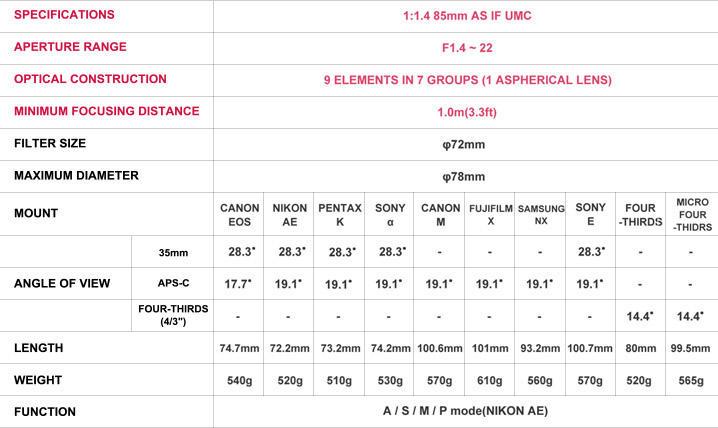 samyang-product-photo-mf-lenses-85mm-f1-4-camera-lenses-spec.jpg