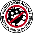 Protection against bacteria, fungi, dust mites